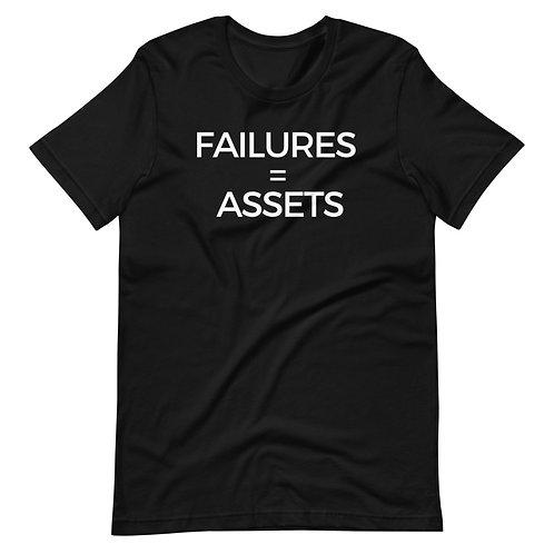 Failures = Assets Blk