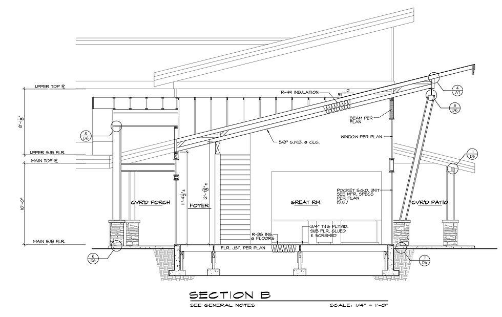 Suncadia Resort, WA Custom Build home by Anderson Homes
