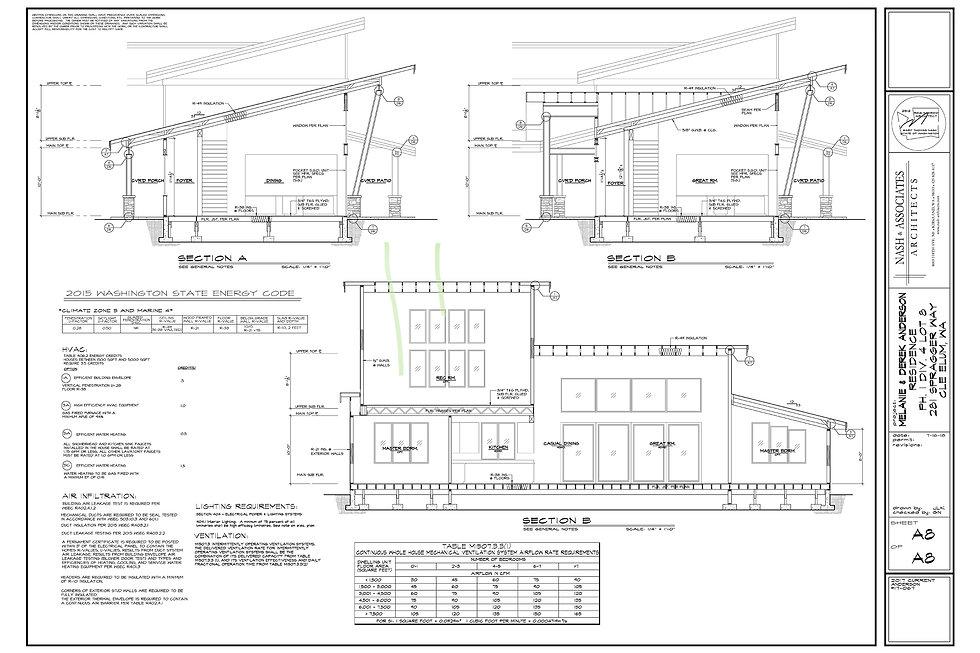 Custom Build home by Anderson Homes greeen living drawings