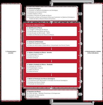 Software Interisk framework gestão de risco, software gestão de riscos, intigência em riscos, brasiliano interisk