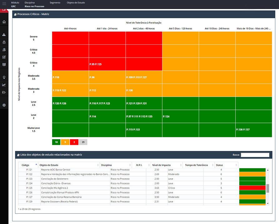 software gestão de riscos, software auditoria baseada em riscos, software interisk
