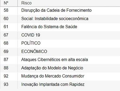 Listagem de Riscos, Software INTERISK - Brasiliano INTERISK