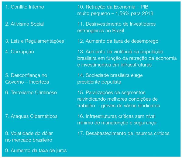 risco político, antonio brasiliano, riscos, revista gestão de riscos, atentado