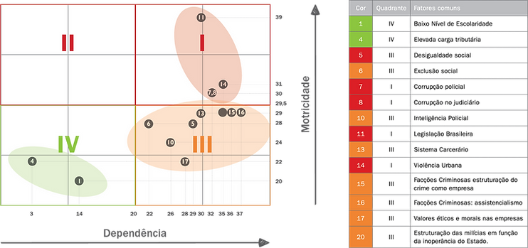 matriz de impactos cruzados – MIC