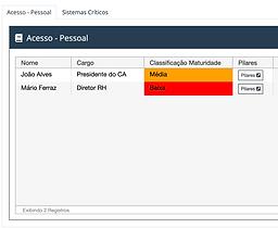 Joias da Coroa - Acesso Pessoal - Software Interisk - Riscos Cibernéticos - Brasiliano Interisk