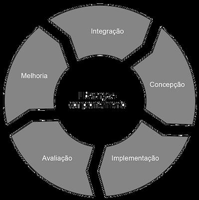 Estrutura ISO 31000:2018 - Newsletter Fevereiro Brasiliao INTERISK - Gerenciamento de Riscos