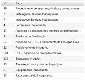matriz de motricidade software interisk