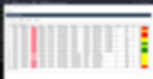 Registro de Não Conformidades no Software INTERISK, software interisk, brasiliano interisk