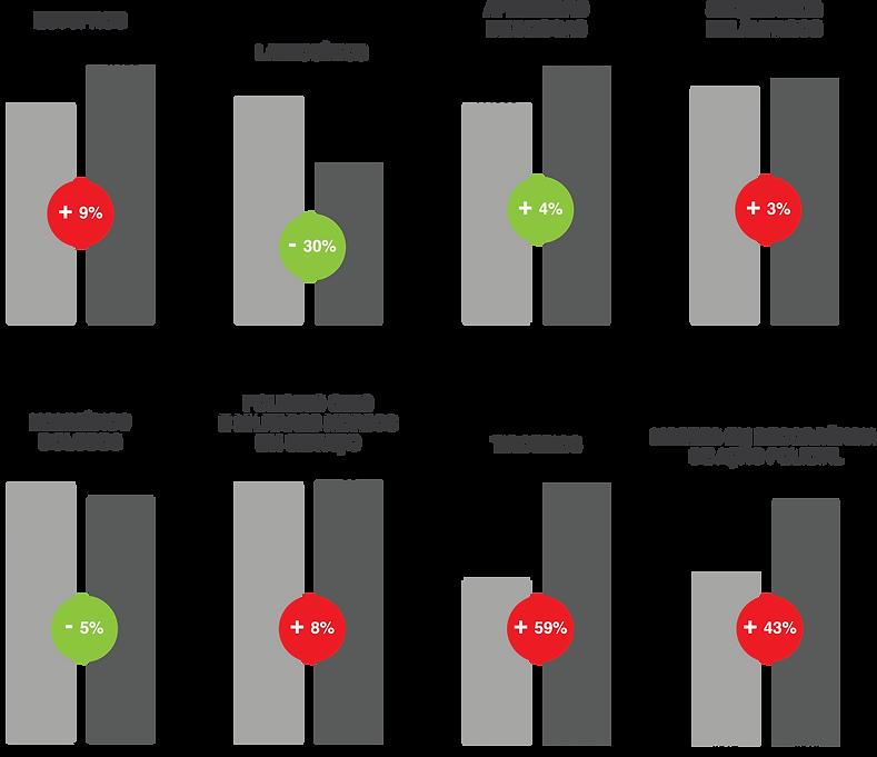 infograficos rio de janeiro, dados intervenção militar, revista gestão de riscos, brasiliano interisk, instituto de segurança pública