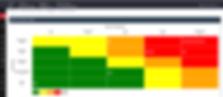 Revist Gestão de Riscos 114 - Análise de Riscos em ferrovia - software INTERTISK - matriz de risco