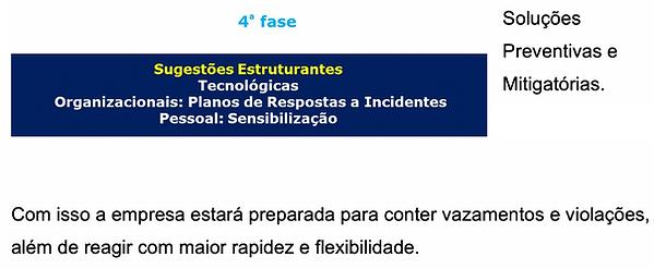 Software INTERISK | Cybersecurity Risks | Self Risk Assessmente | Brasiliano INTERISK
