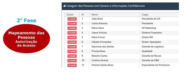 Maturidade das Pessoas | Software INTERISK | Cybersecurity Risks | Self Risk Assessmente | Brasiliano INTERISK