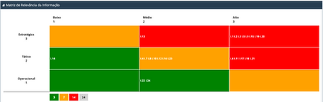 Informações Relevantes - Software Interisk - Riscos Cibernéticos - Brasiliano Interisk