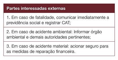 registro de ocorrência, fatalidade, SSO, SSMA, partes interessadas, partes interessadas externas,