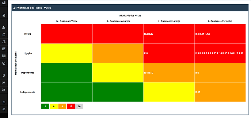 Software interisk, software gestão de riscos