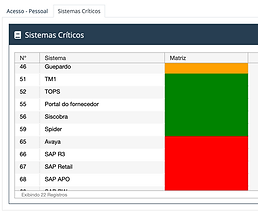 Joias da Coroa - Sistemas Críticos - Software Interisk - Riscos Cibernéticos - Brasiliano Interisk