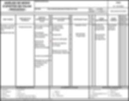Análise de Modo e Efeitos de Falha - FMEA