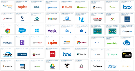 ringcentral app ecosystem.png
