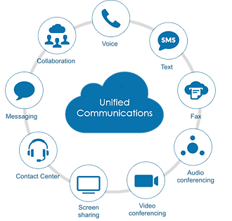 A complete comms and collab solution_uni