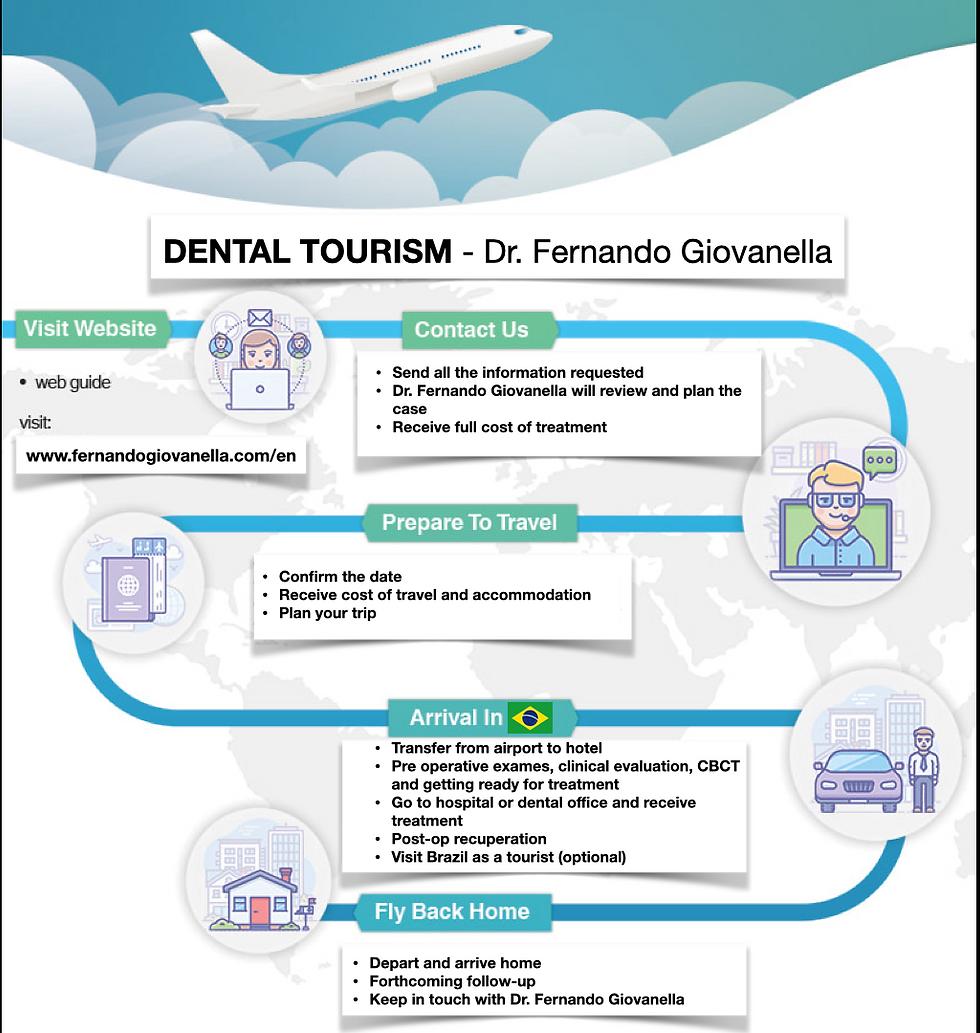 dental tourism.png