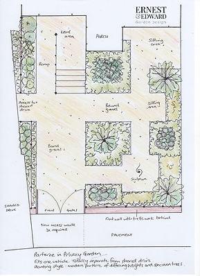 Parterre in private garden idea.jpg