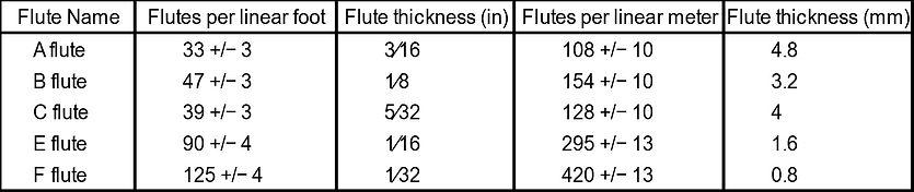 FLUTE THICKNESS-1.jpg