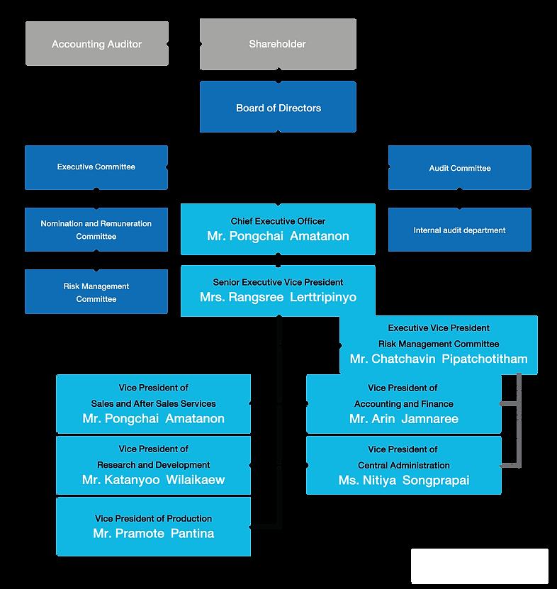 corporate-governance-map-en.png