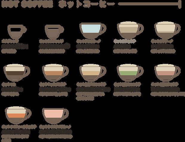 เต่าบิน TAO BIN coffee menu เมนูกาแฟ