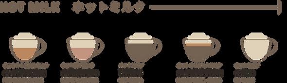 เต่าบิน TAO BIN Hot milk menu เมนูกาแฟ