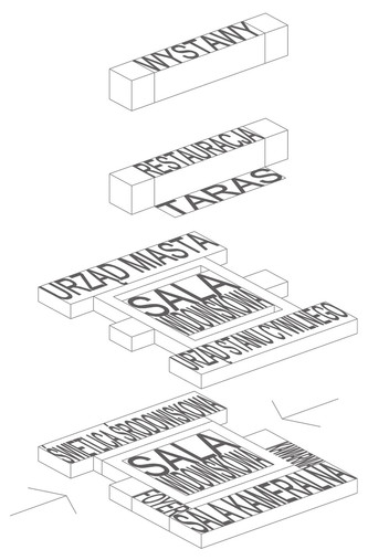 Schemat funkcjonalny