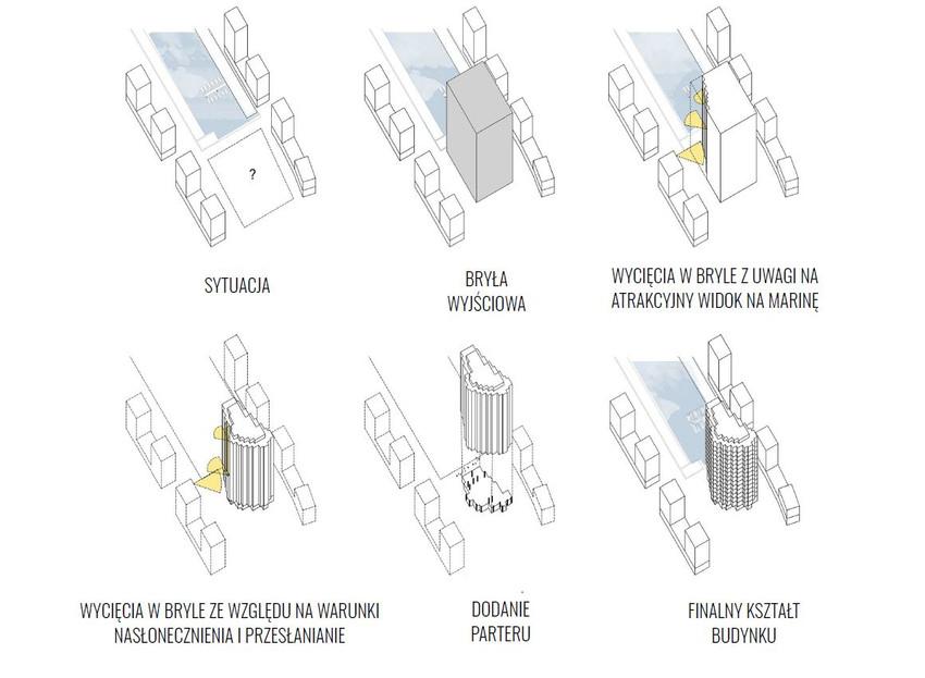 Schematy kształtowania bryły