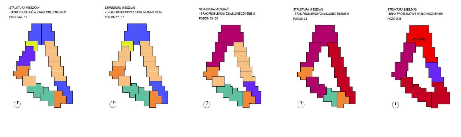 Kształtowanie struktury mieszkaniowej 4-25