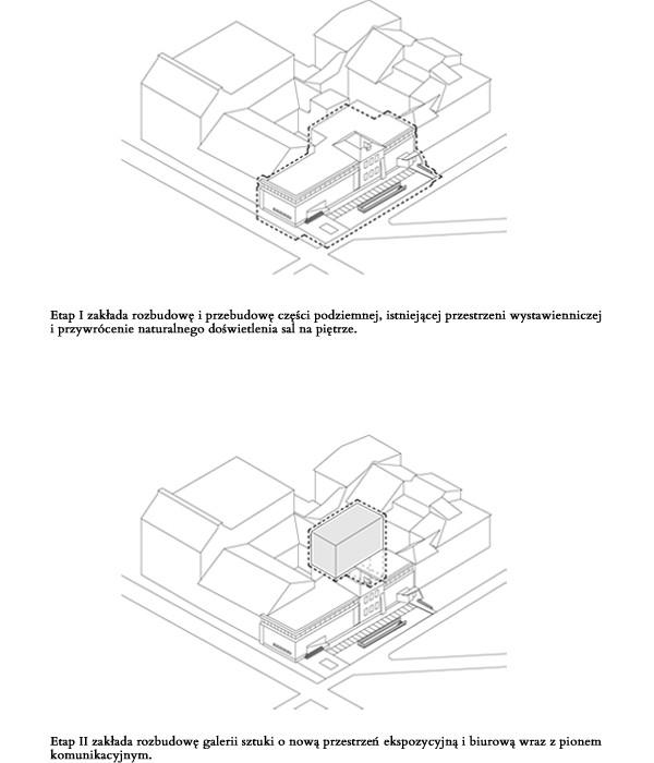 Schemat etapowania