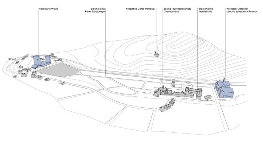 Schemat kontekstu okolicy