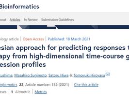 時系列データの解析手法の論文が掲載されました/New algorithm of time course-analysis was developed