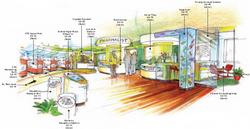 CVS Pharmacy of the Future