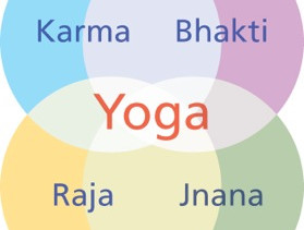 Four Different Paths Of Yoga