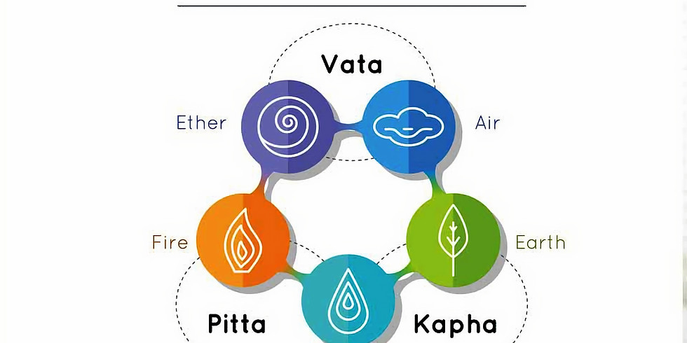 Vedic Health Support and Discussion Group