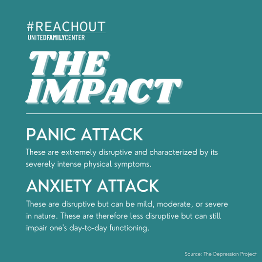 Panic Attack vs. Anxiety Attack