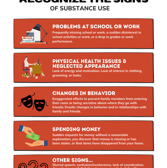 Recognize the Signs of Substance Use