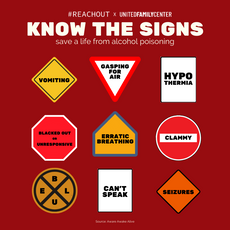 Know the Signs: Save A Life from Alcohol Poisoning