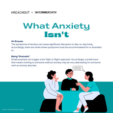 What Anxiety Actualy Is