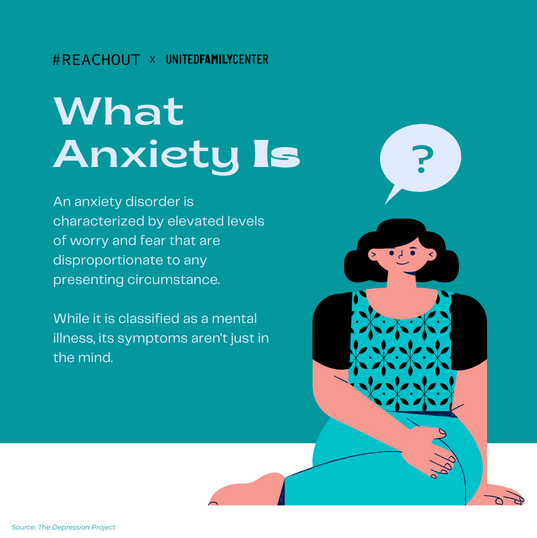 What Anxiety Actually Is