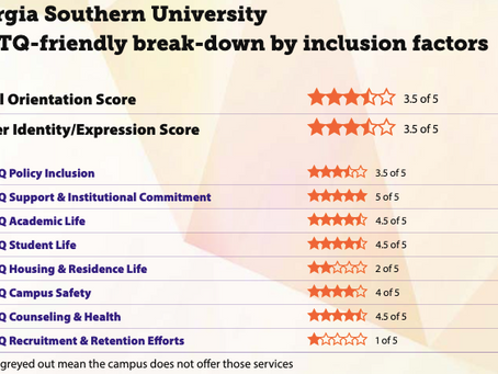 Georgia Southern continues to improve in Campus Pride Index