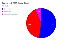 2020 HOR Flip
