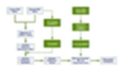 neoantigen-workflow.png