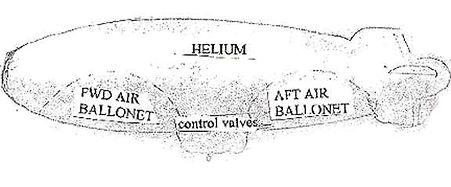 Ballonet2.jpg