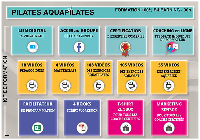 fiches formation e-learning-aquapilates-scheme.jpg