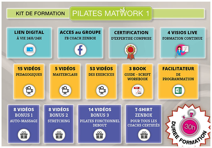 fiches formation e-learning matwork1.jpg