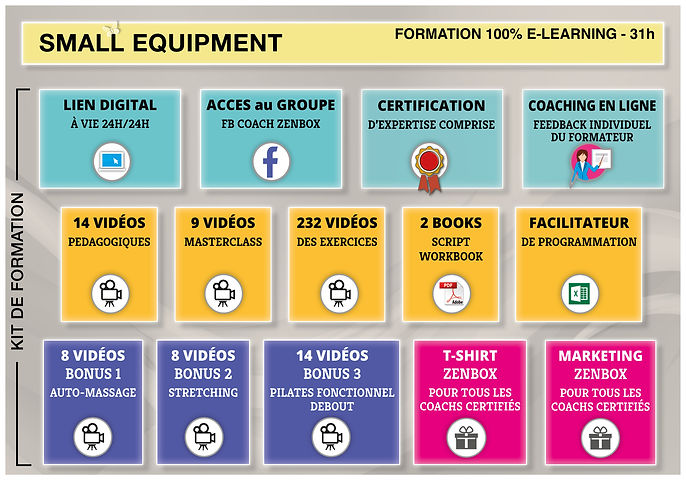 fiches formation e-learning-small equipment-scheme (1).jpg